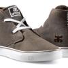 IPATH Footwear